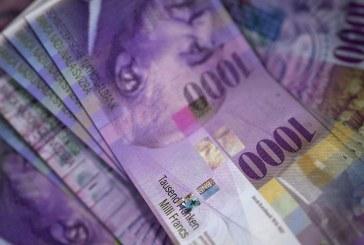 Pomoc przy umowach kredytowych we frankach.